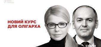 Тимошенко на РНБО щодо Криму в лютому 2014 року вимагала залишити армію в казармах…