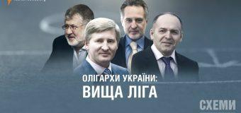 Українські вибори робить телебачення, яке належить чотирьом громадянам.  Дострокові тим  більше…